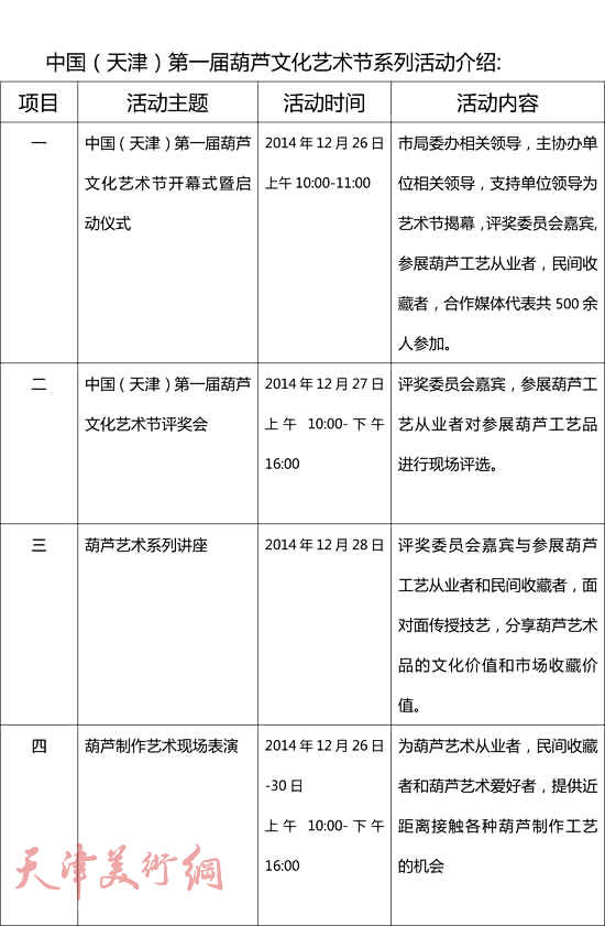 中国(天津)第一届葫芦文化艺术节系列活动介绍