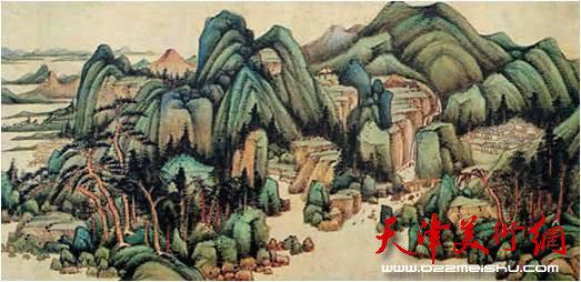 散点透视(中国山水画)