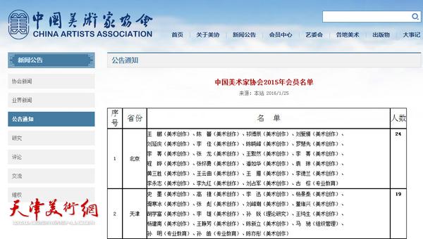 中国美术家协会2015年会员名单公布 天津19人入选